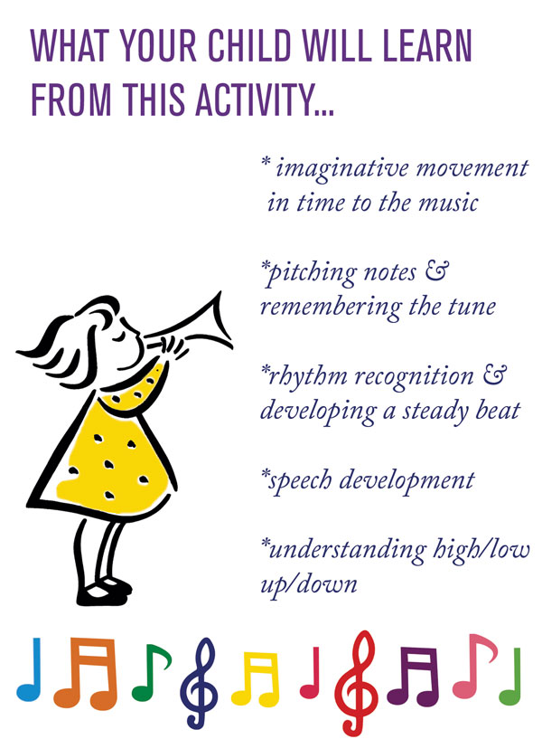 Let's Play Music : Jack and a Box - Action Songs - Educational Benefits