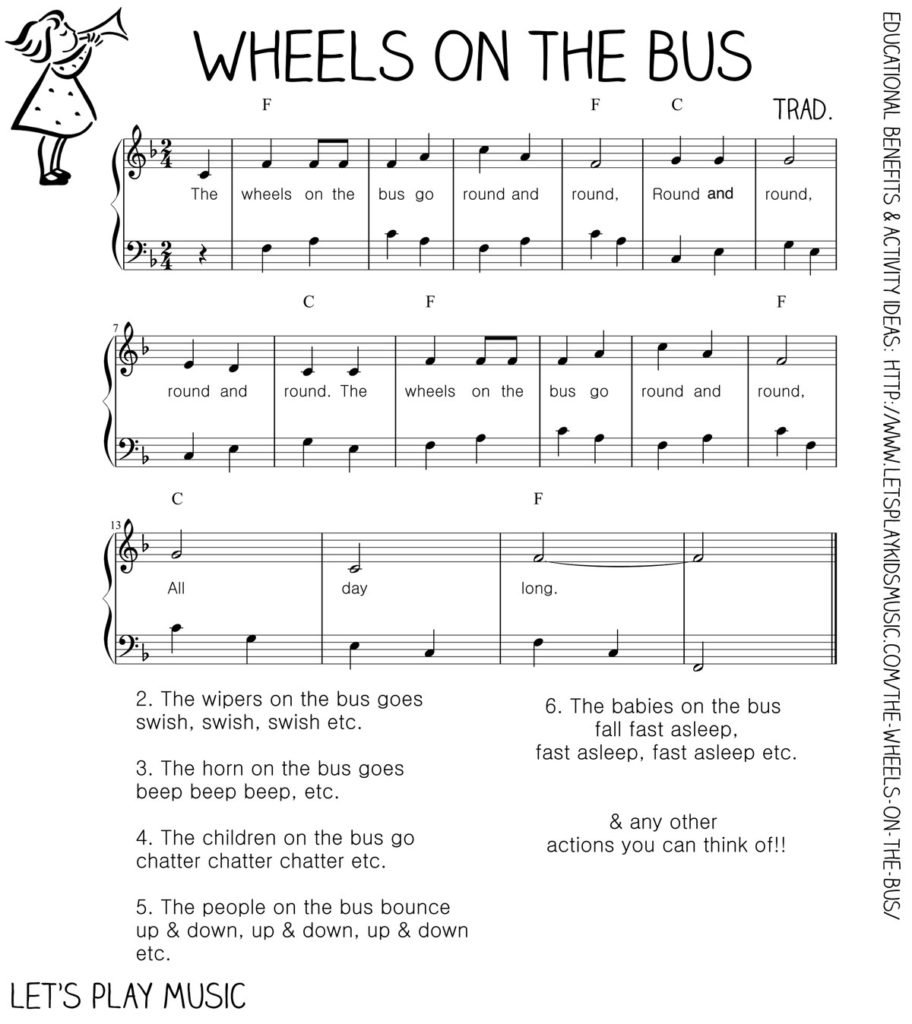 The Wheels On The Bus : Action Song