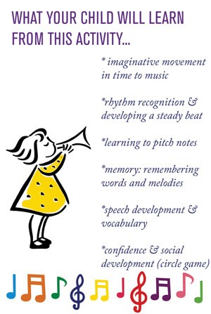 Let's Play Music: Educational Benefits of Spring Song 'All Around the Daffodils'