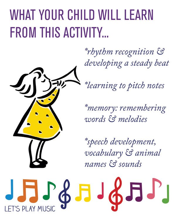 Let's Play Music : Educational Benefits of Old MacDonald Had A Farm - Spring / Farm Songs For Kids