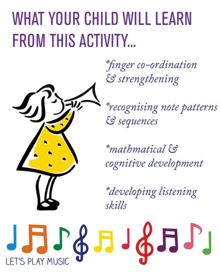 Finger Strengthening Exercises for First Piano Lessons from Let's Play Music
