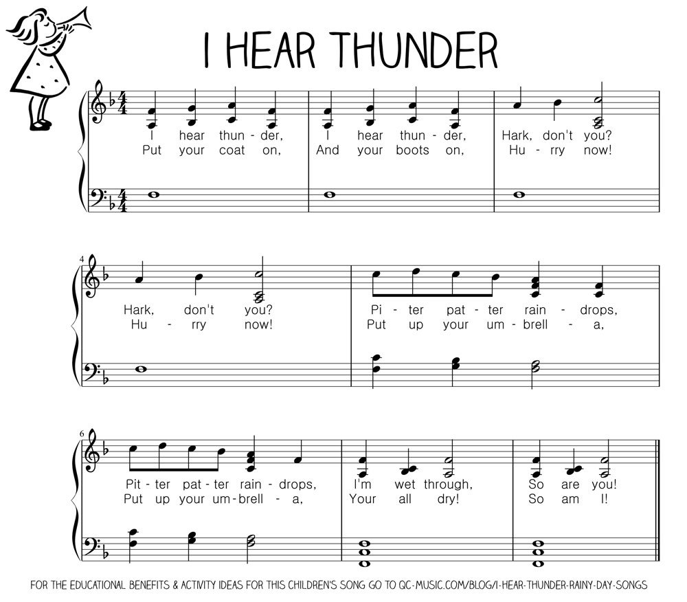 Let's Play Music : Free Sheet Music (Easy) Piano - I Hear Thunder - free resource section of Let's Play Music - loads of sheet music for nursery rhymes and music theory printables.