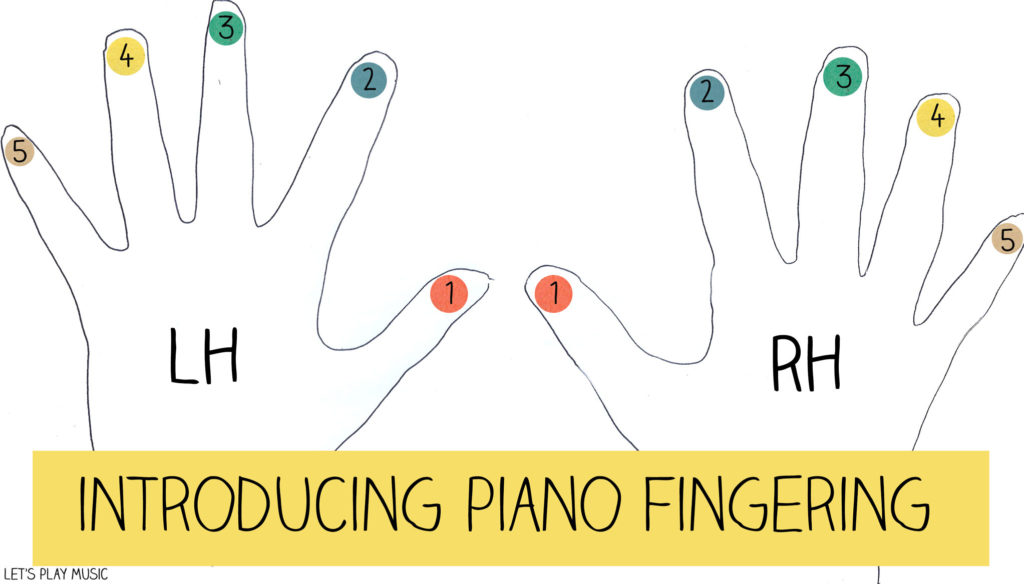 First Piano Lessons : Introducing Piano Fingering