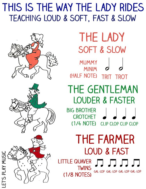 Horse Songs And Rhythm