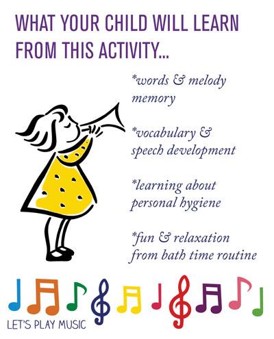 ed. benefits of Splish Splash splash