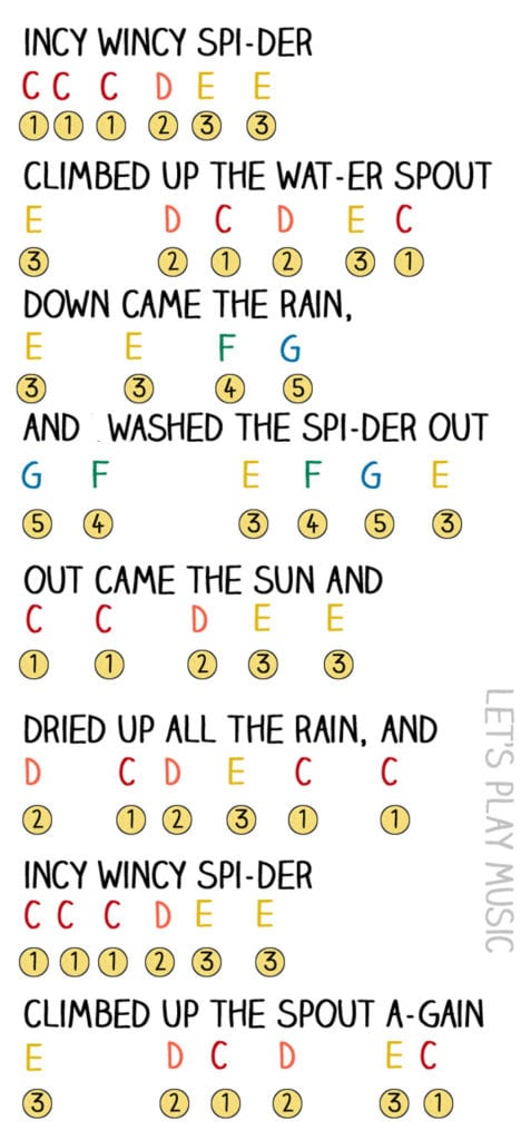 inc windy spider note chart