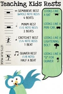 An Easy Way to Teach Kids Rests