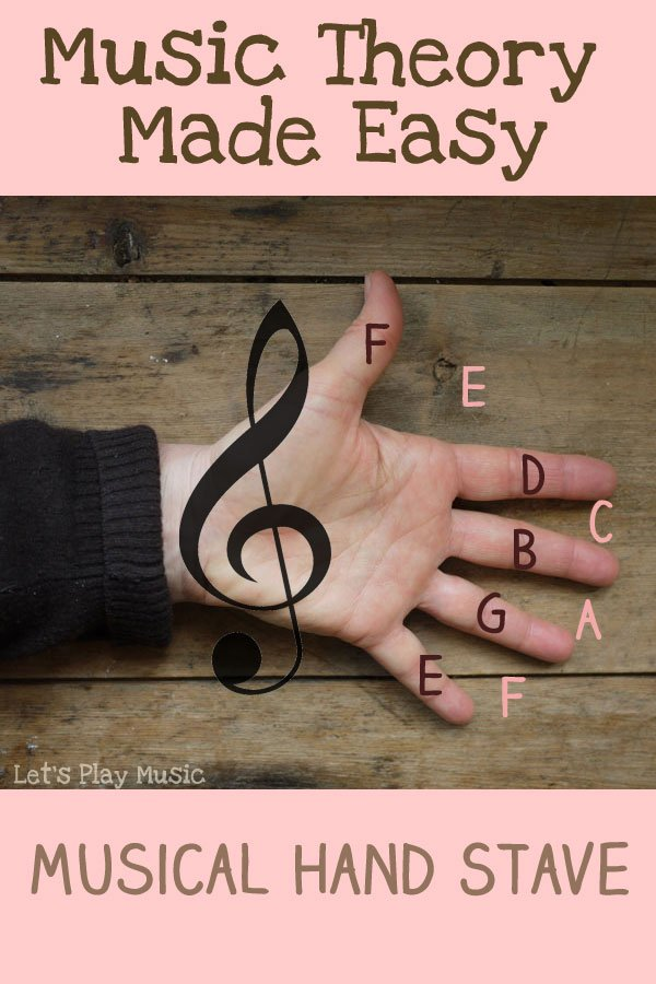 Music theory made easy - Musical Hand Stave