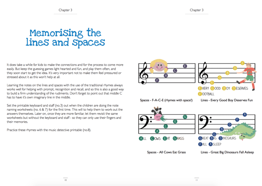 How to Read Music Made Easy sample pages