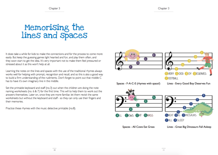 How To Read Music Made Easy eBook - Let's Play Music
