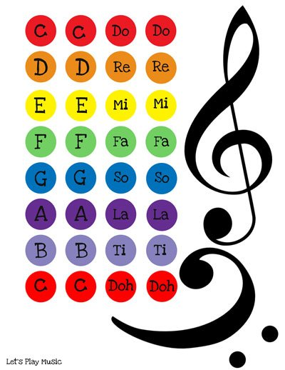 DIY Magnet Music Notes - Easy Music Manipulatives - Let's Play Music